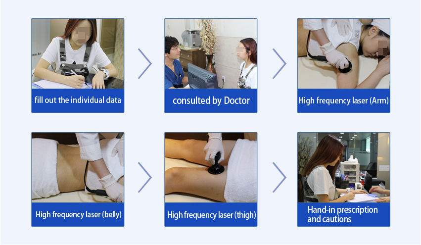 Body contouring injection-obesity& muscle reducing injection process
