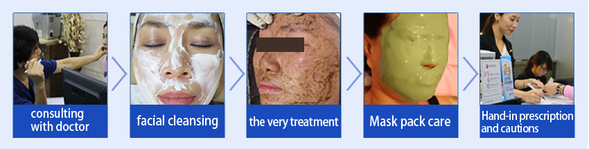 Medical Skin Care-Whitening process